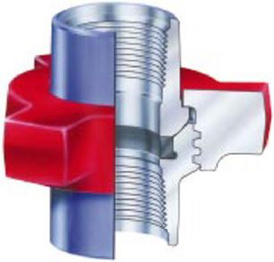 Union Swivel.com | Figure 1002 Hammer Union - Threaded ...